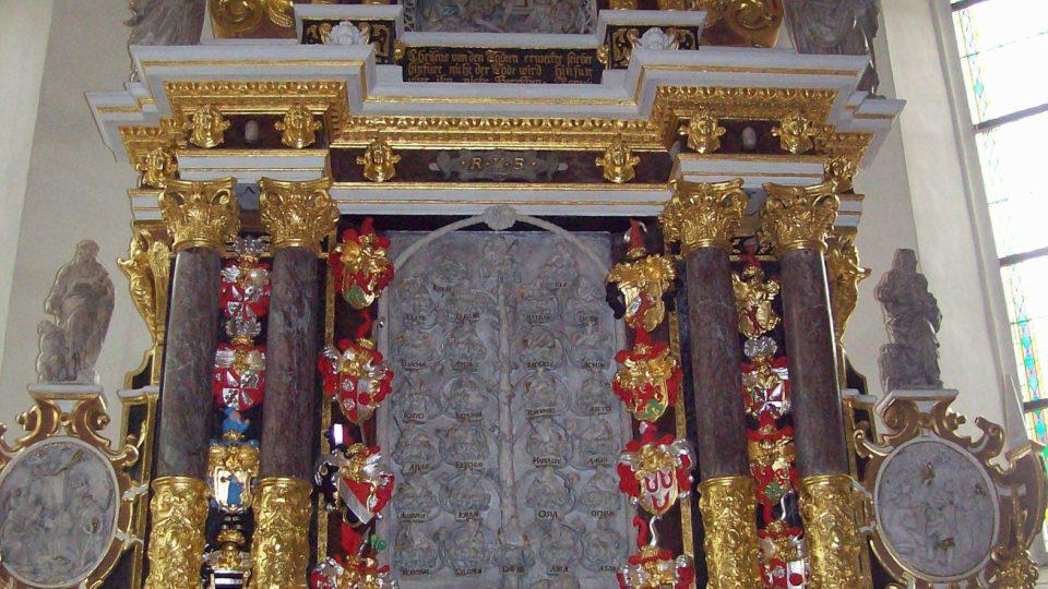 Středobodem všeho je oltář